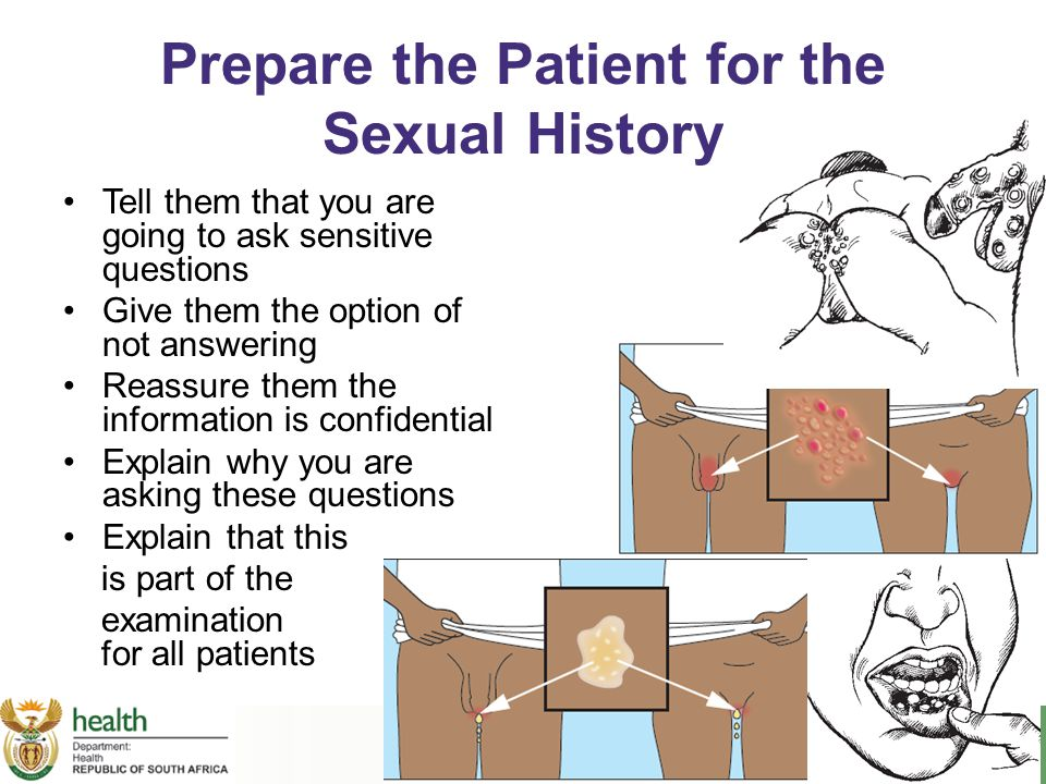 Prepare the Patient for the Sexual History