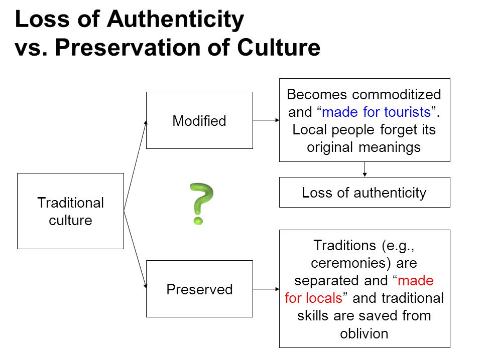 Loss of Authenticity vs. Preservation of Culture