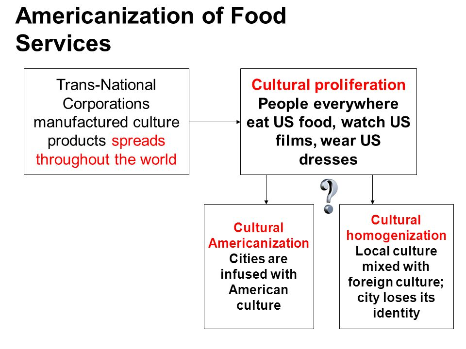 Americanization of Food Services