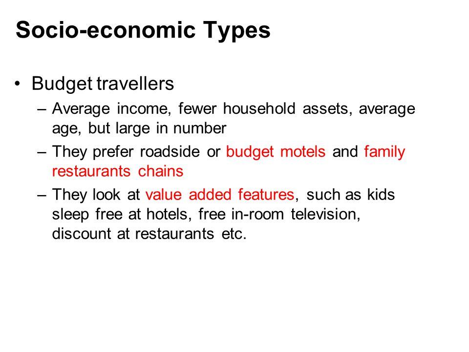 Socio-economic Types Budget travellers