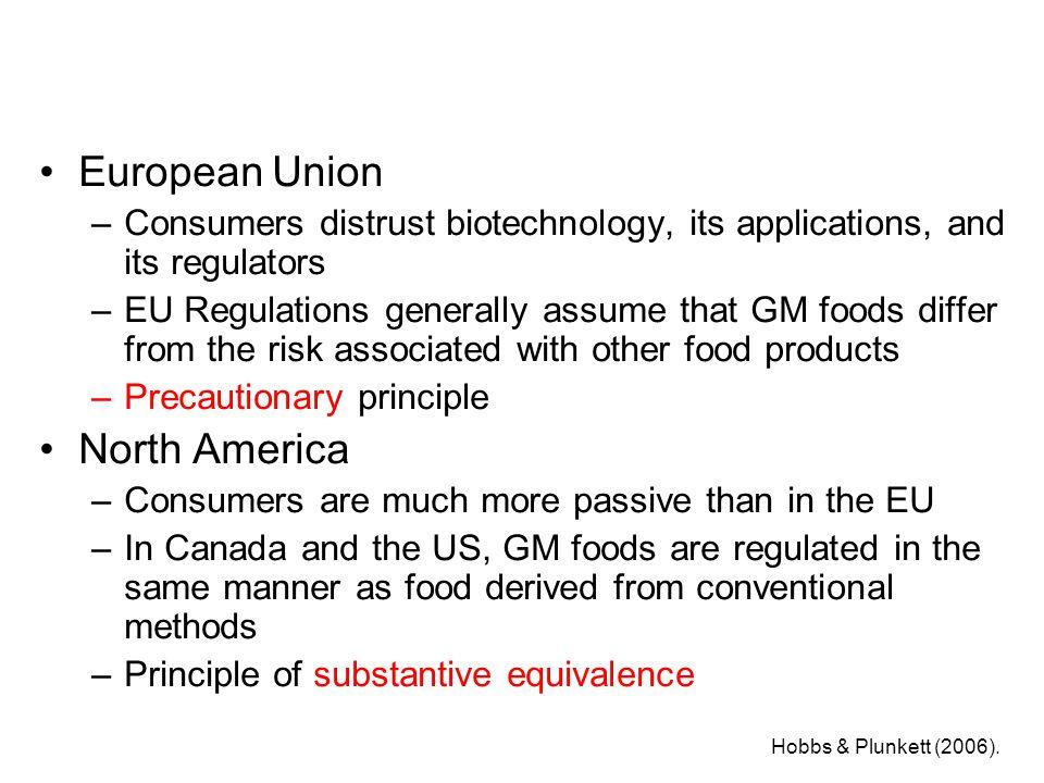 European Union North America