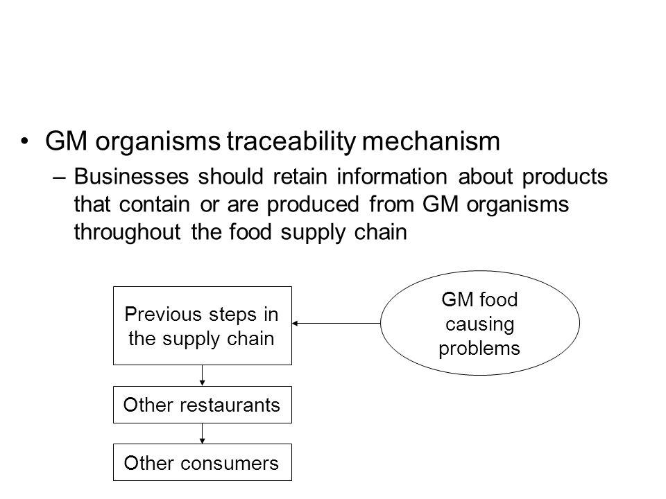 GM organisms traceability mechanism