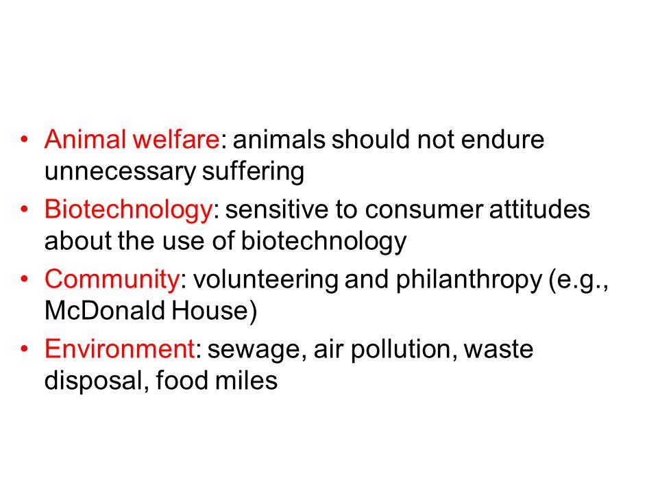 Animal welfare: animals should not endure unnecessary suffering