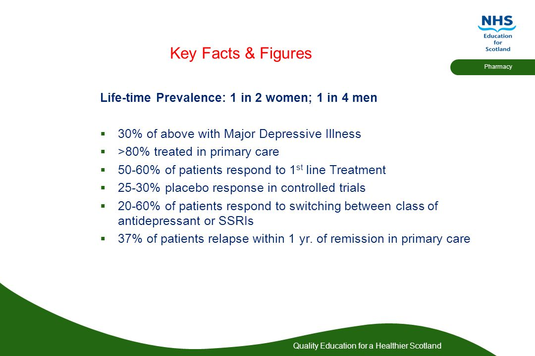 Key Facts & Figures Life-time Prevalence: 1 in 2 women; 1 in 4 men