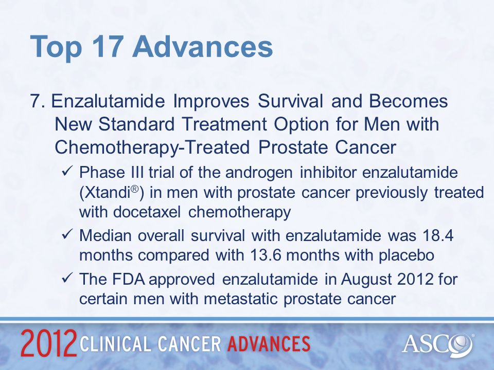 Top 17 Advances 7. Enzalutamide Improves Survival and Becomes New Standard Treatment Option for Men with Chemotherapy-Treated Prostate Cancer.
