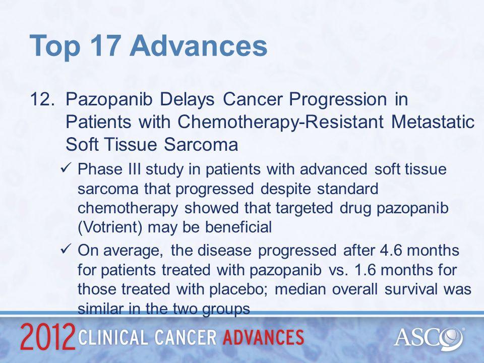Top 17 AdvancesPazopanib Delays Cancer Progression in Patients with Chemotherapy-Resistant Metastatic Soft Tissue Sarcoma.
