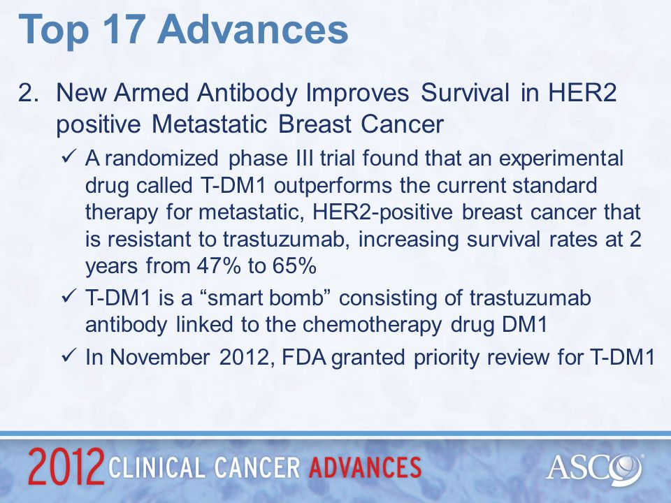 Top 17 AdvancesNew Armed Antibody Improves Survival in HER2 positive Metastatic Breast Cancer.
