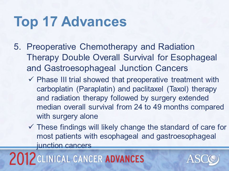 Top 17 Advances Preoperative Chemotherapy and Radiation Therapy Double Overall Survival for Esophageal and Gastroesophageal Junction Cancers.