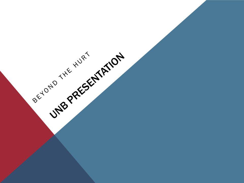 Beyond the Hurt UNB Presentation