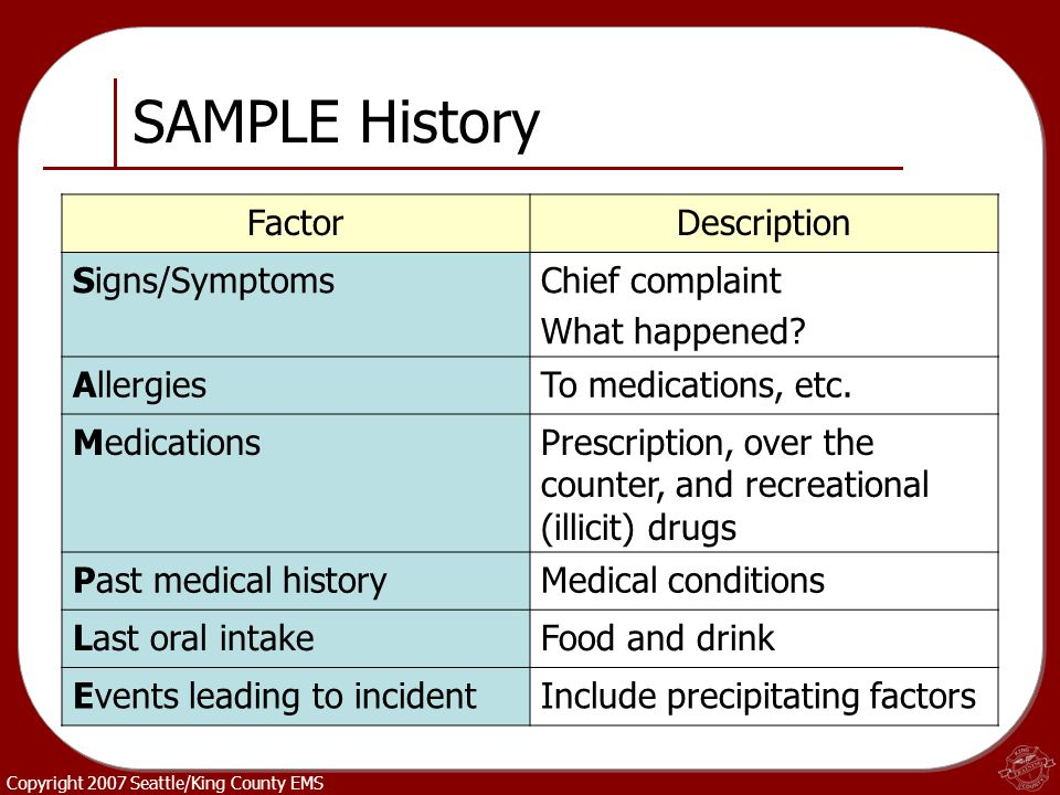 SAMPLE History Factor Description Signs/Symptoms Chief complaint