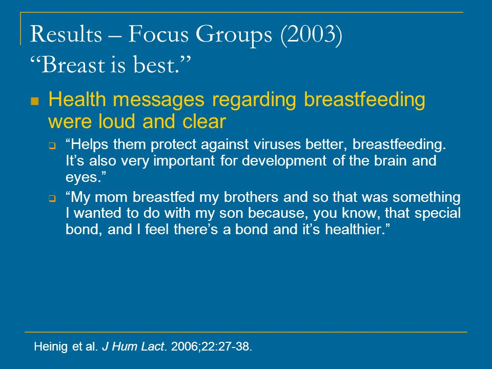 Results – Focus Groups (2003) Breast is best.