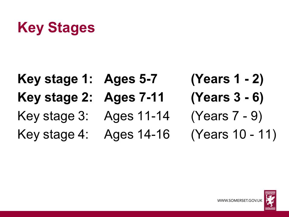 Key Stages Key stage 1: Ages 5-7 (Years 1 - 2)
