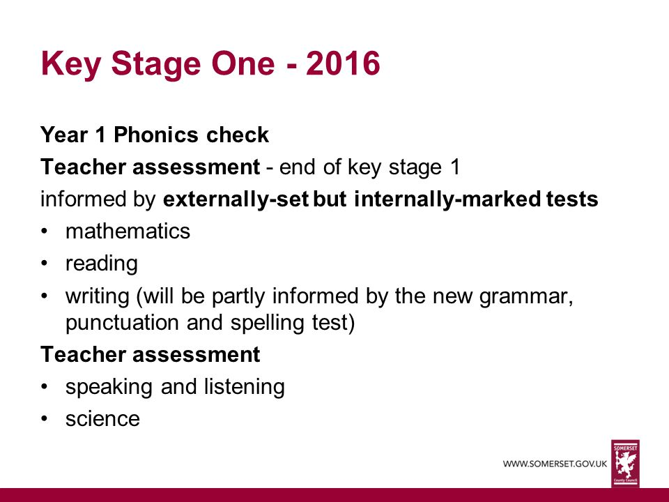 Key Stage One - 2016 Year 1 Phonics check