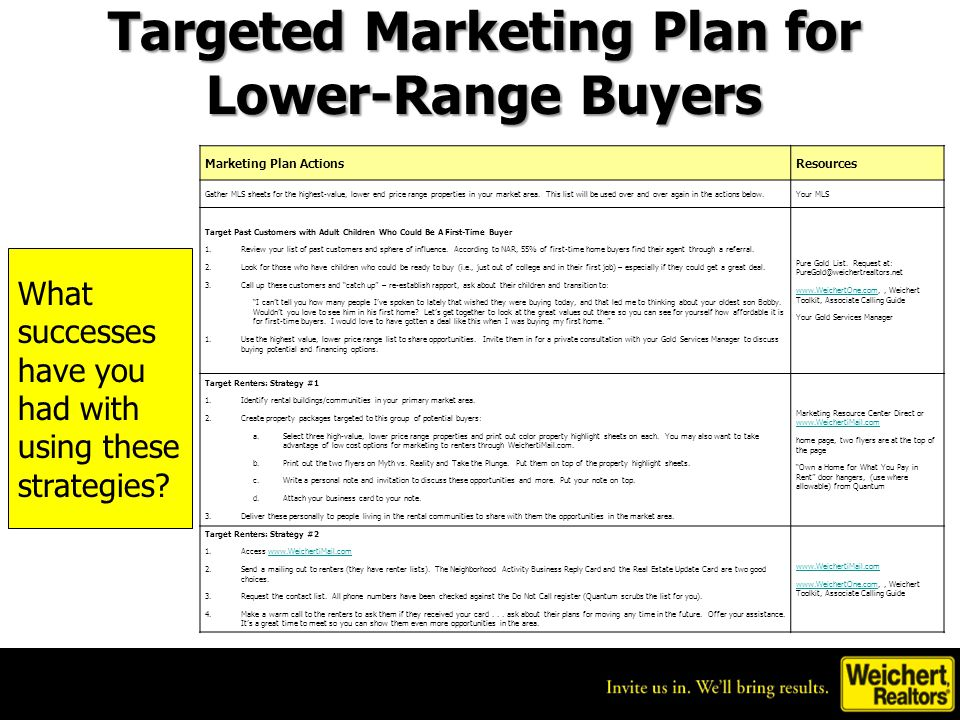 Targeted Marketing Plan for Lower-Range Buyers