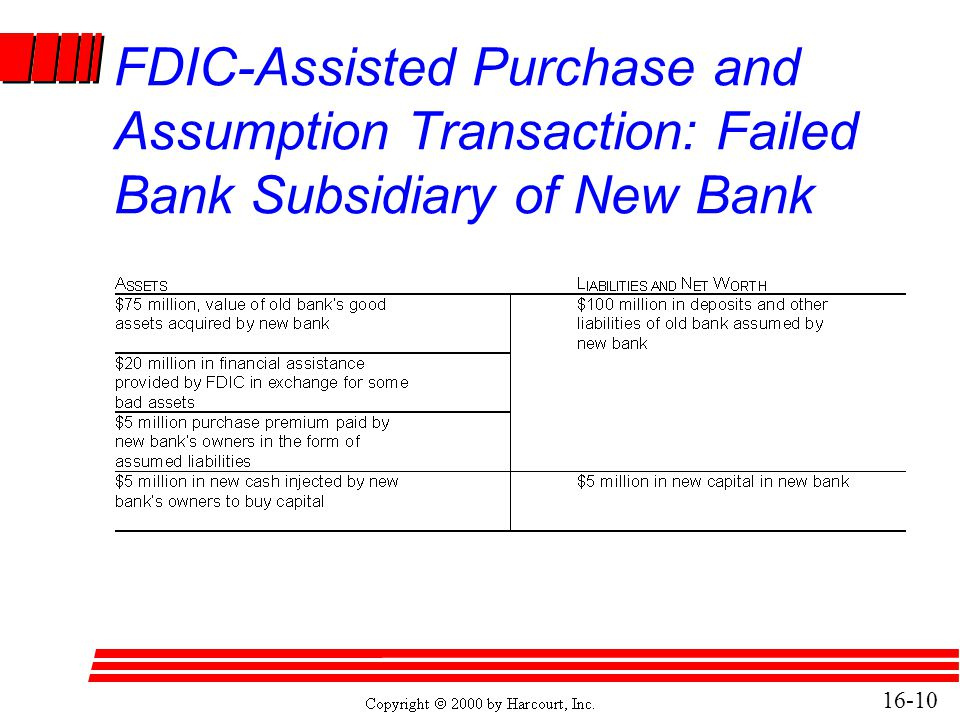 FDIC-Assisted Purchase and Assumption Transaction: Failed Bank Subsidiary of New Bank
