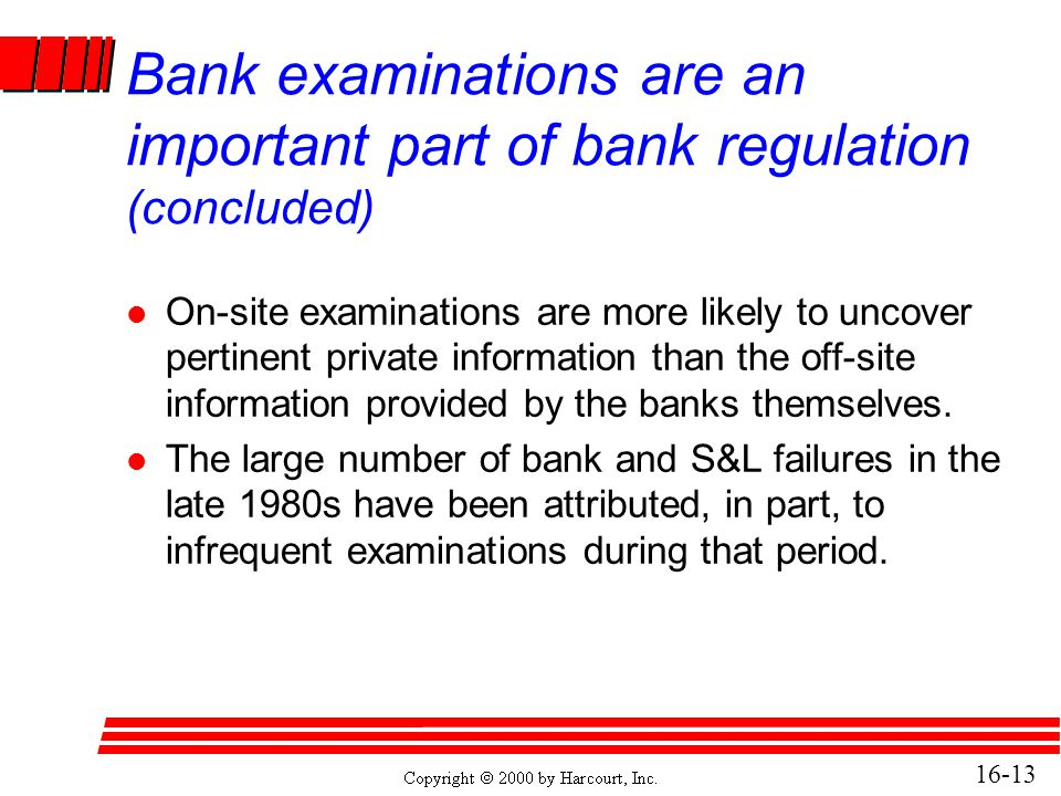 Bank examinations are an important part of bank regulation (concluded)