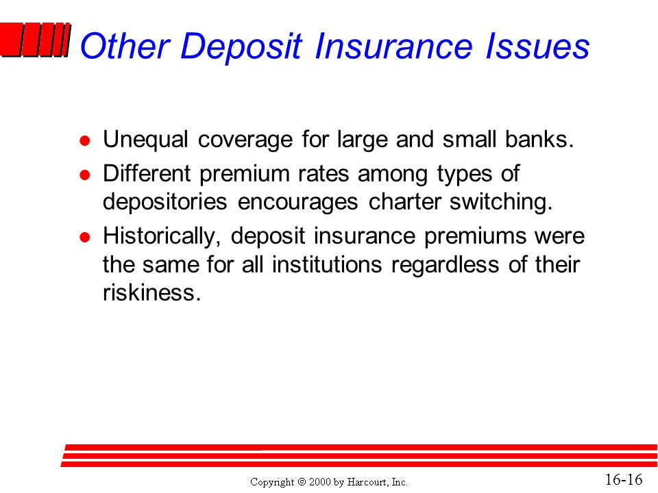 Other Deposit Insurance Issues