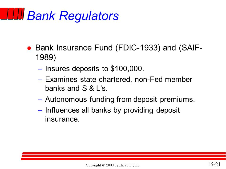 Bank Regulators Bank Insurance Fund (FDIC-1933) and (SAIF-1989)