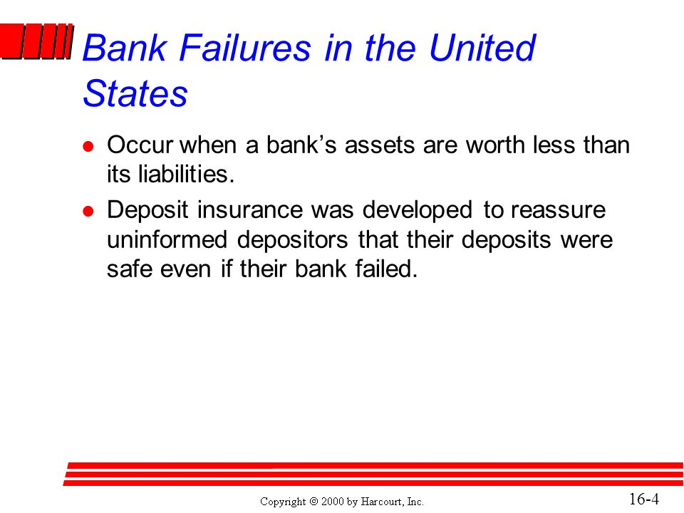 Bank Failures in the United States