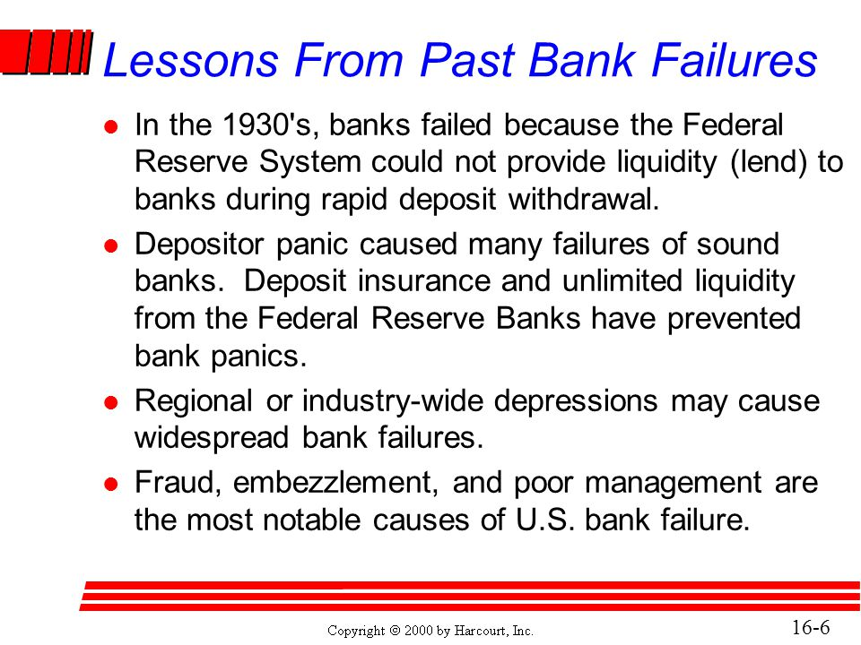 Lessons From Past Bank Failures