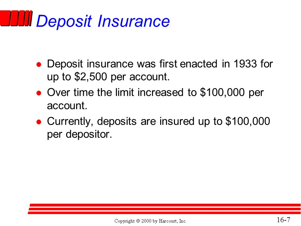 Deposit Insurance Deposit insurance was first enacted in 1933 for up to $2,500 per account. Over time the limit increased to $100,000 per account.