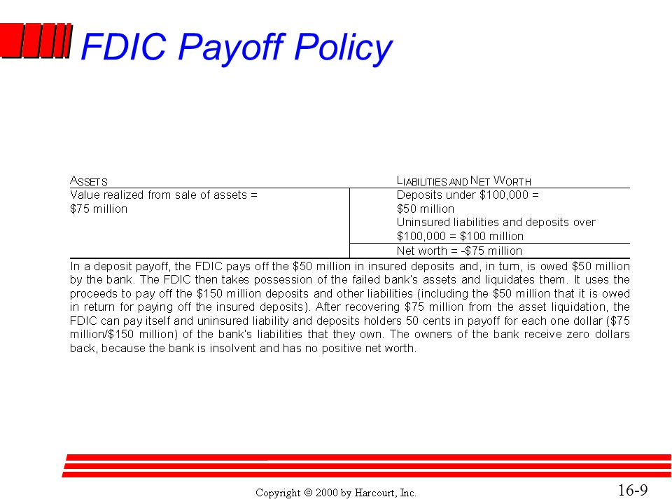 FDIC Payoff Policy