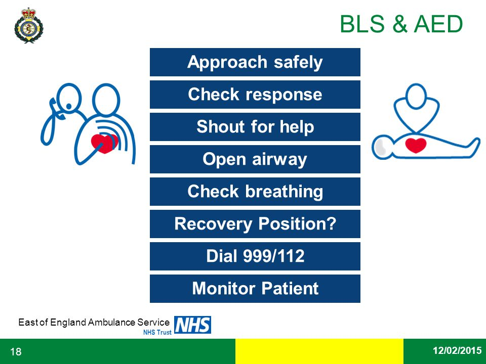Approach safely Check response. Shout for help. Open airway. Check breathing. Recovery Position