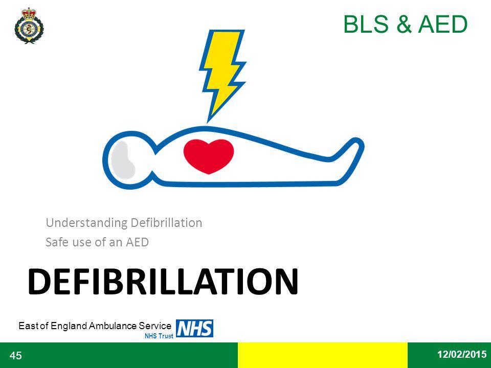 Understanding Defibrillation