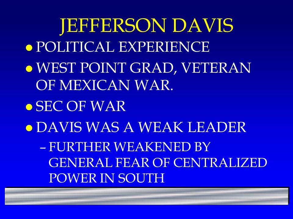 JEFFERSON DAVIS POLITICAL EXPERIENCE