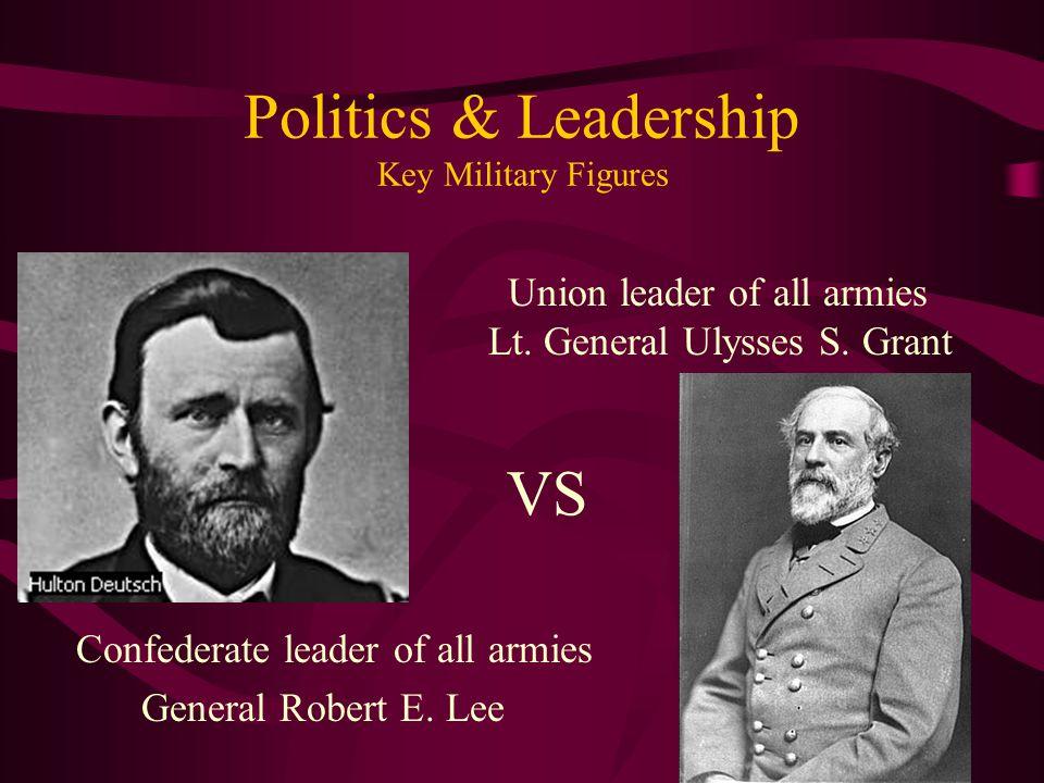 Politics & Leadership Key Military Figures
