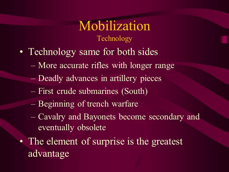 Mobilization Technology