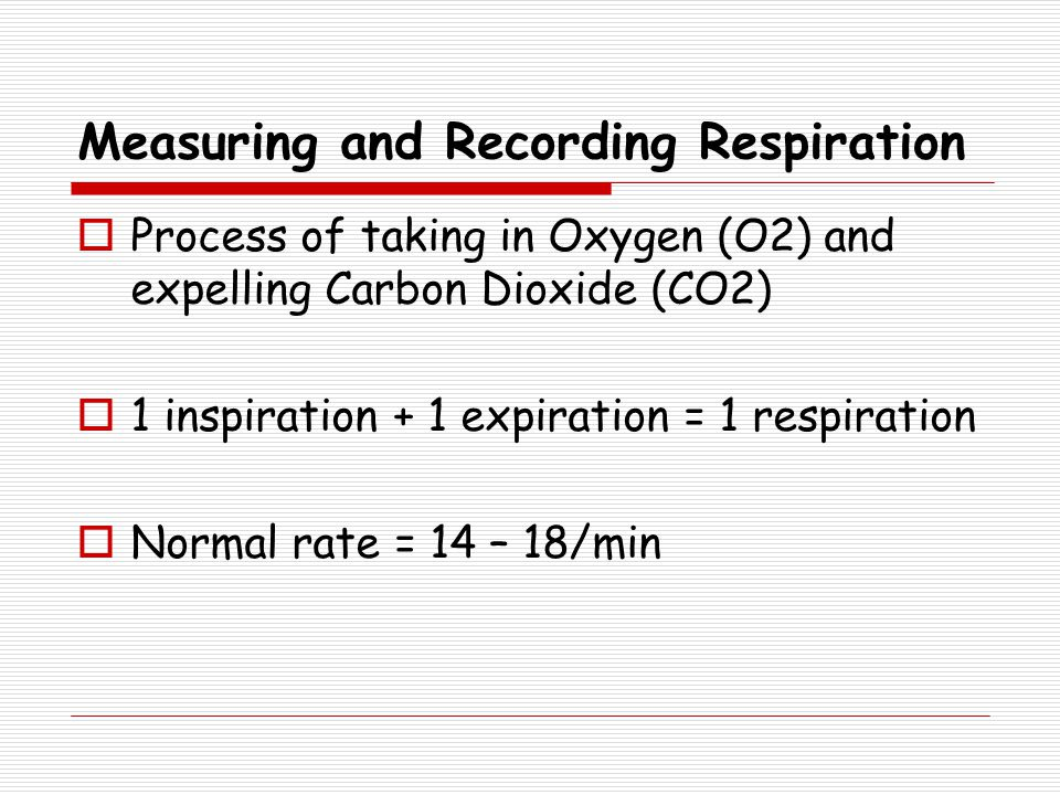 Measuring and Recording Respiration