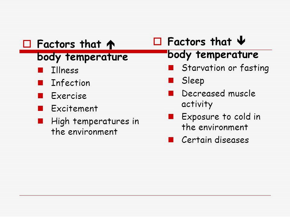 Factors that  body temperature Factors that  body temperature