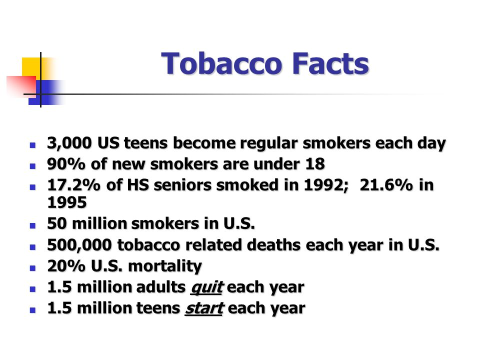Tobacco Facts 3,000 US teens become regular smokers each day