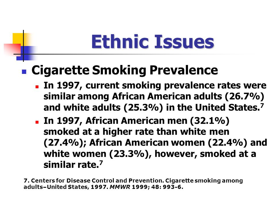 Ethnic Issues Cigarette Smoking Prevalence