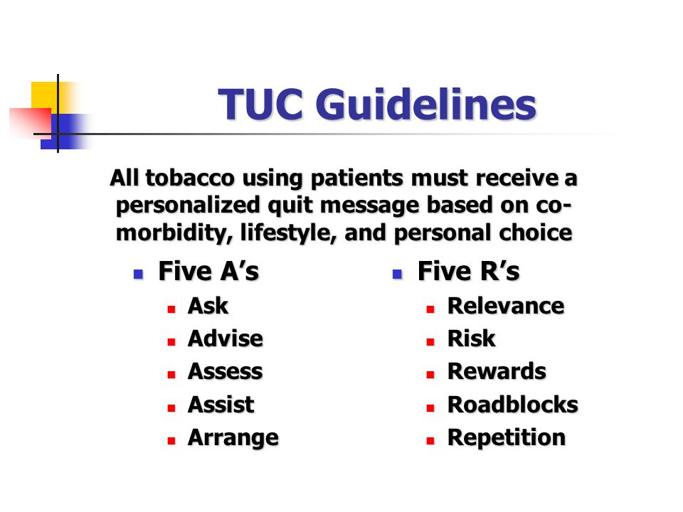 TUC Guidelines Five A's Five R's