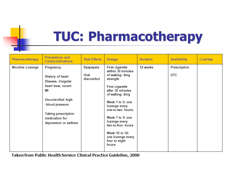TUC: Pharmacotherapy Pharmacotherapy. Precautions and. Contra-indications. Side Effects. Dosage.