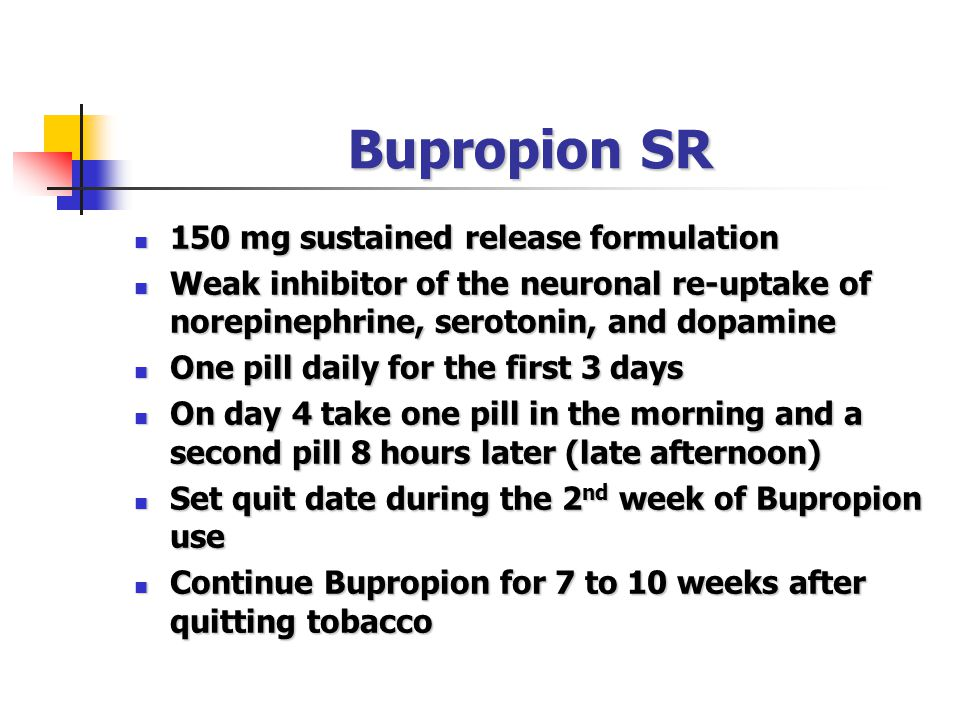 Bupropion SR 150 mg sustained release formulation