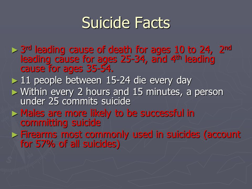 Suicide Facts 3rd leading cause of death for ages 10 to 24, 2nd leading cause for ages 25-34, and 4th leading cause for ages 35-54.