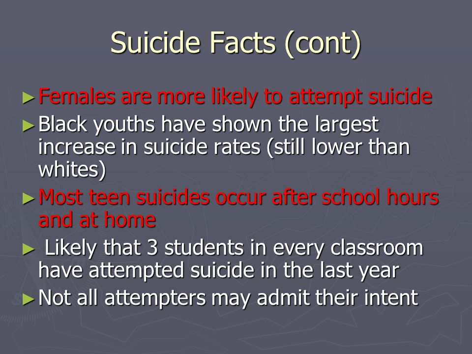 Suicide Facts (cont) Females are more likely to attempt suicide