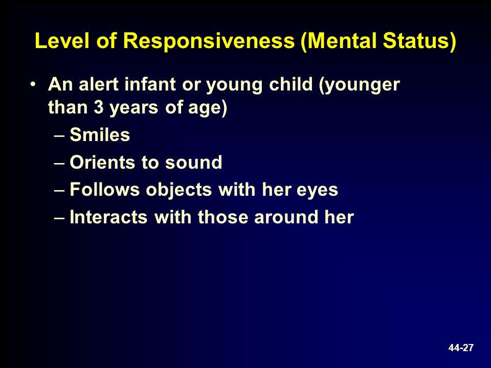 Level of Responsiveness (Mental Status)