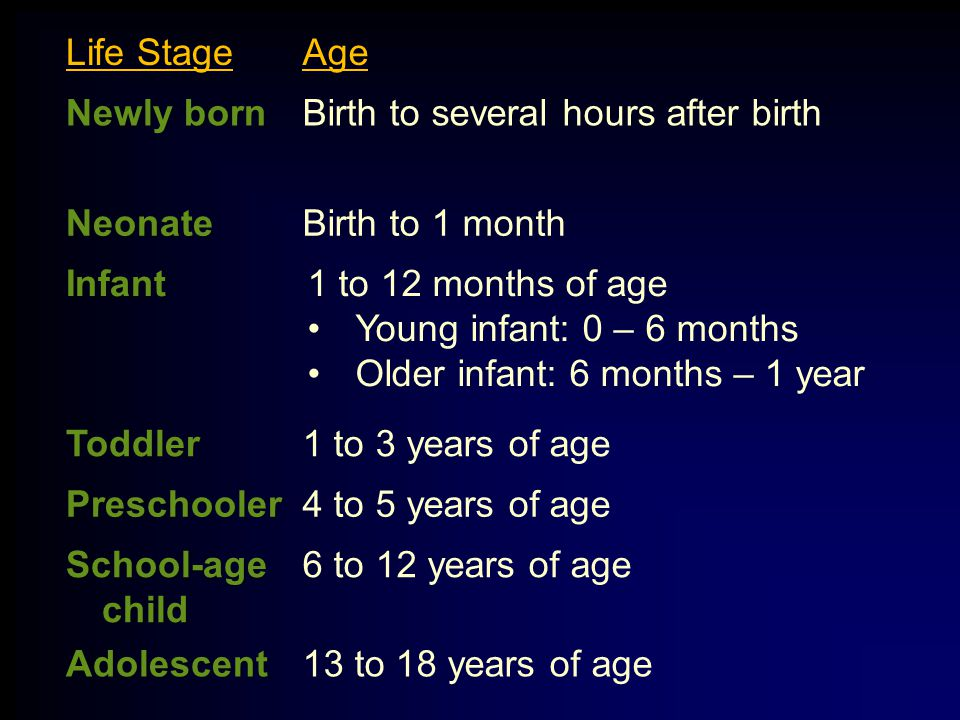 Life Stage Age. Newly born. Birth to several hours after birth. Neonate. Birth to 1 month. Infant.