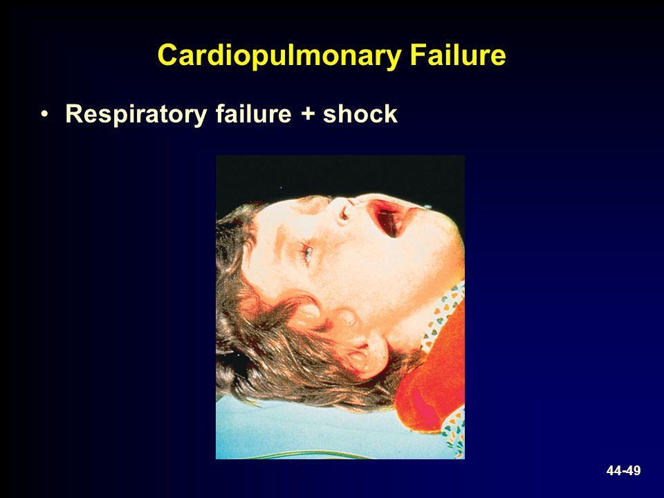 Cardiopulmonary Failure