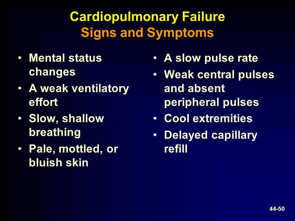 Cardiopulmonary Failure Signs and Symptoms