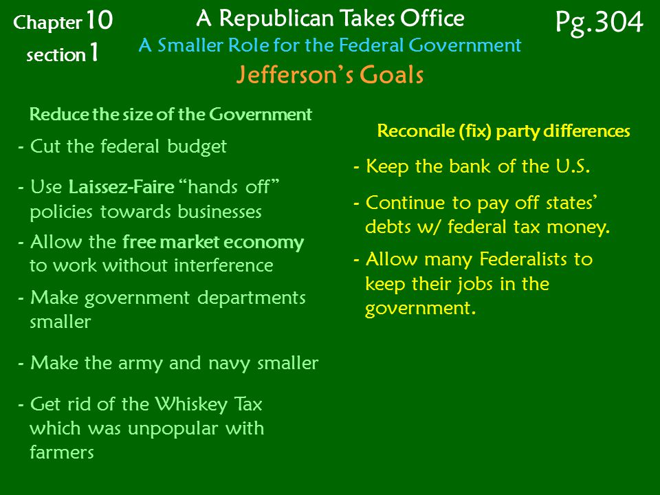 Pg.304 Jefferson's Goals A Republican Takes Office