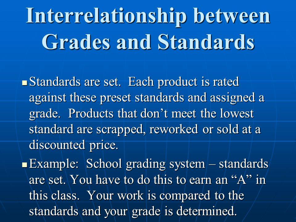Interrelationship between Grades and Standards