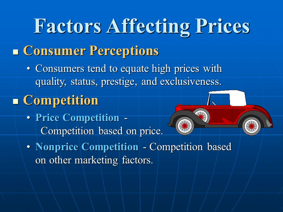 Factors Affecting Prices