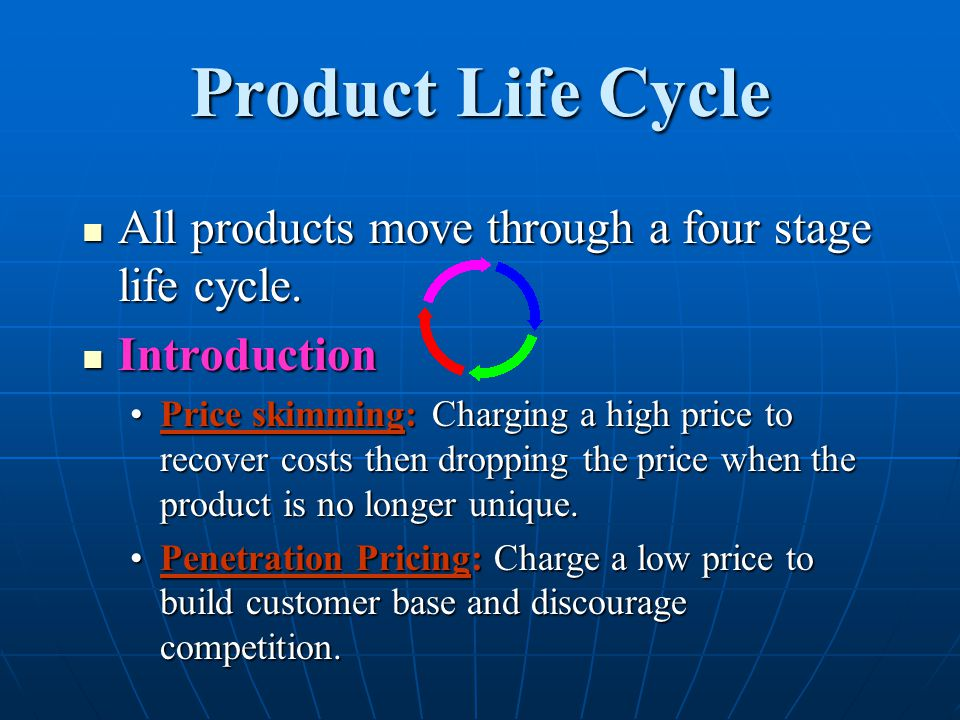 Product Life Cycle All products move through a four stage life cycle.
