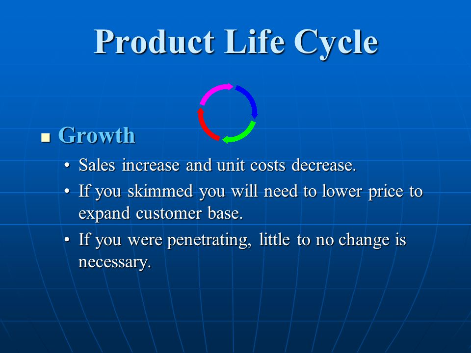 Product Life Cycle Growth Sales increase and unit costs decrease.