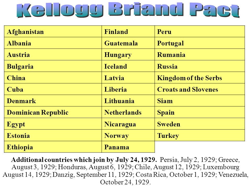 Kellogg Briand Pact Afghanistan Finland Peru Albania Guatemala